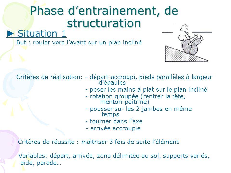 Phase dentrainement, de structuration Situation 1 But : rouler vers lavant sur un plan incliné Critères de réalisation: - départ accroupi, pieds paral