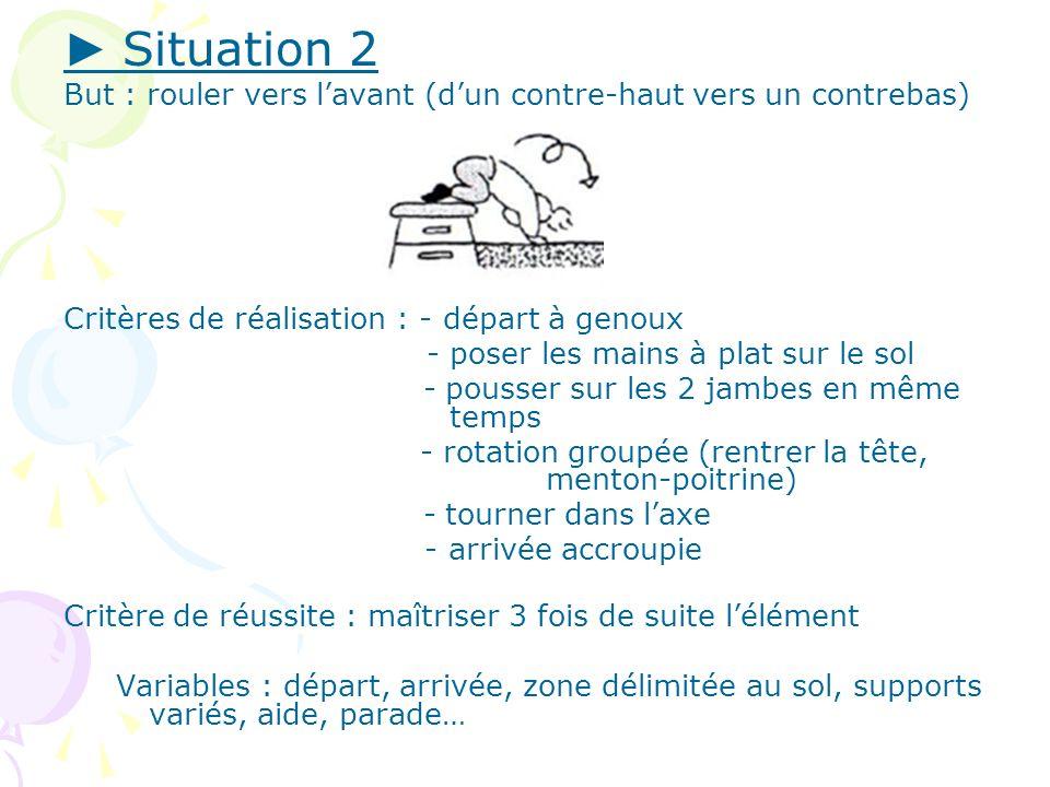Situation 2 But : rouler vers lavant (dun contre-haut vers un contrebas) Critères de réalisation : - départ à genoux - poser les mains à plat sur le s