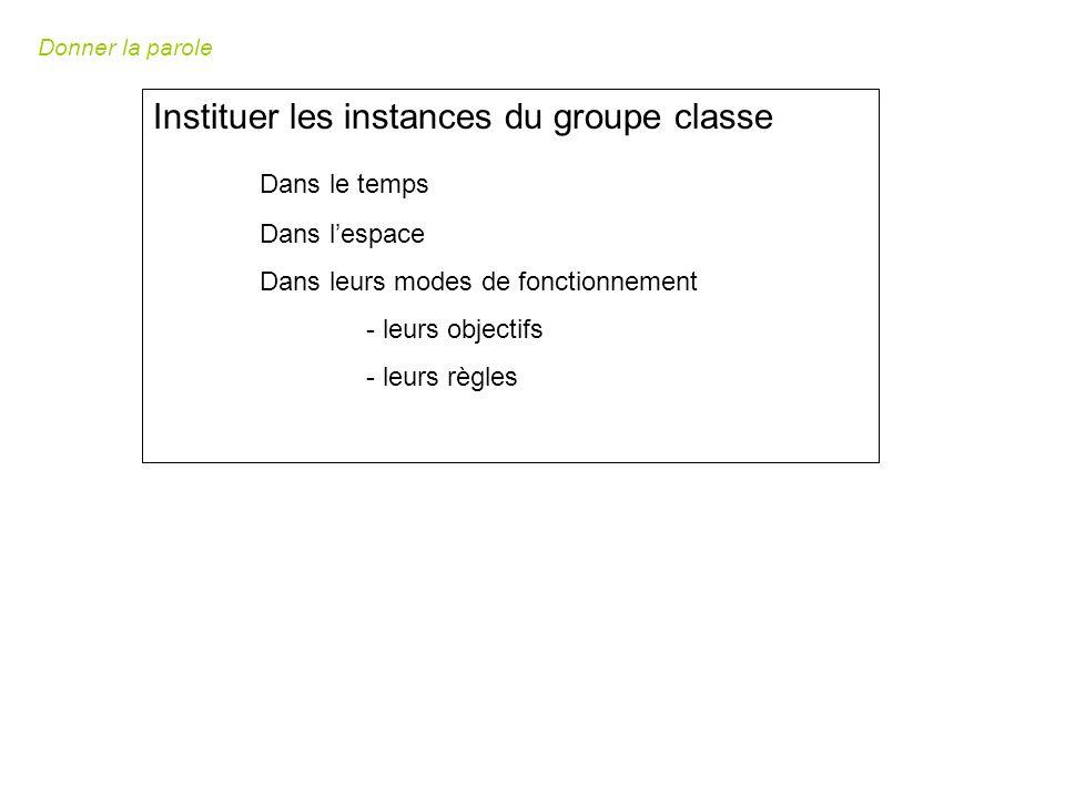 Instituer les instances du groupe classe Dans le temps Dans lespace Dans leurs modes de fonctionnement - leurs objectifs - leurs règles Donner la parole