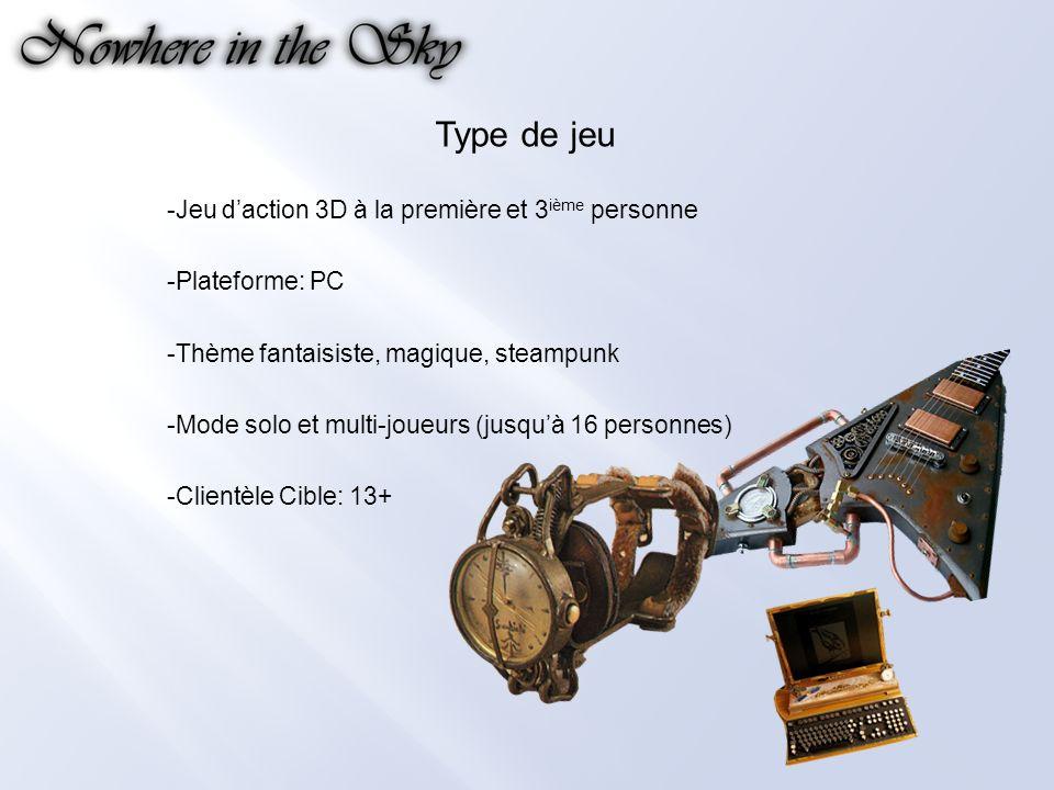 Type de jeu -Jeu daction 3D à la première et 3 ième personne -Plateforme: PC -Thème fantaisiste, magique, steampunk -Mode solo et multi-joueurs (jusquà 16 personnes) -Clientèle Cible: 13+