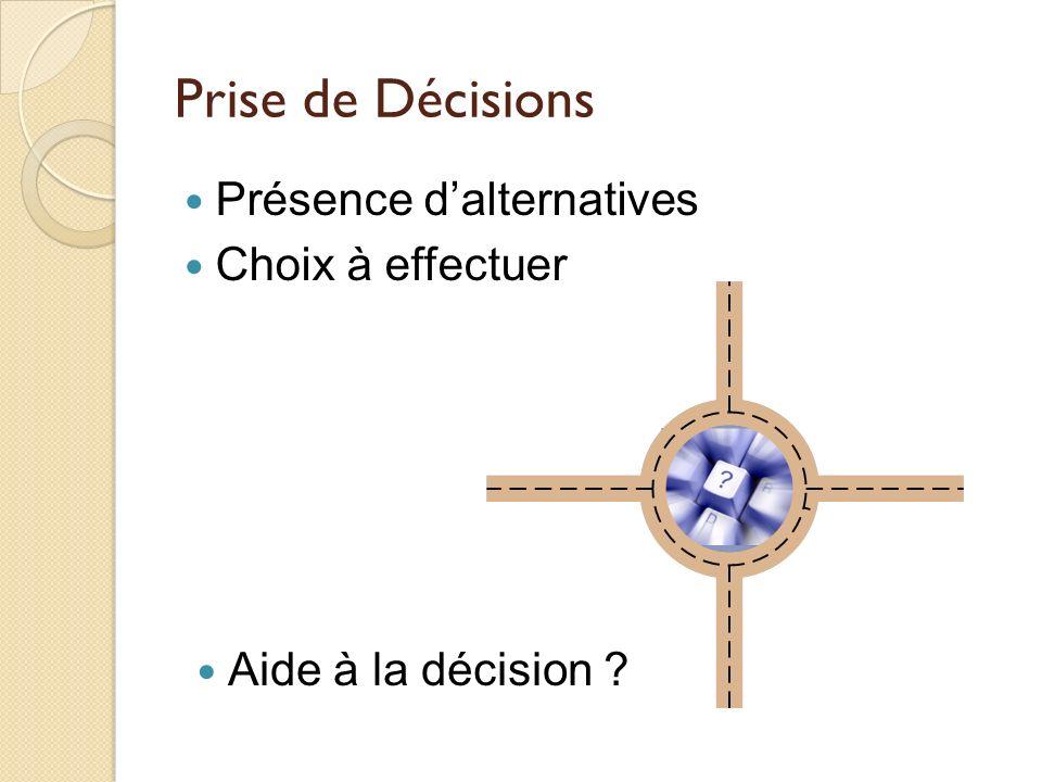 Prise de Décisions Présence dalternatives Choix à effectuer Aide à la décision ?
