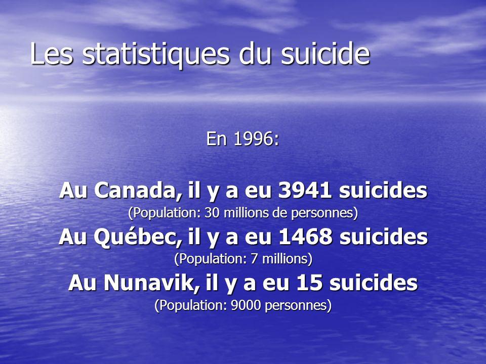 Les statistiques du suicide En 1996: Au Canada, il y a eu 3941 suicides (Population: 30 millions de personnes) Au Québec, il y a eu 1468 suicides (Pop