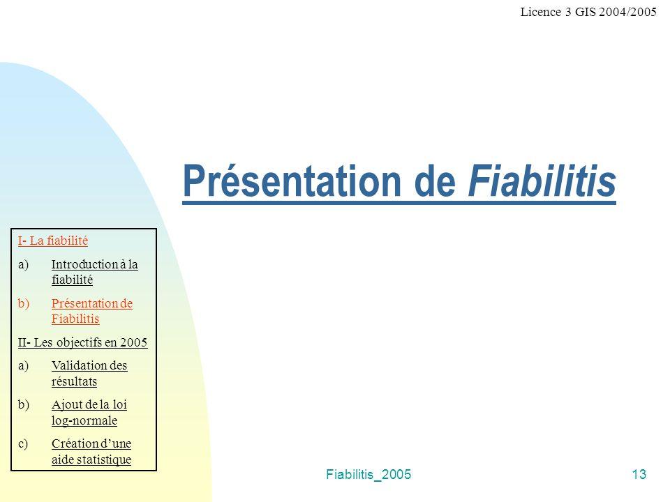 Fiabilitis_200513 Présentation de Fiabilitis I- La fiabilité a)Introduction à la fiabilité b)Présentation de Fiabilitis II- Les objectifs en 2005 a)Va