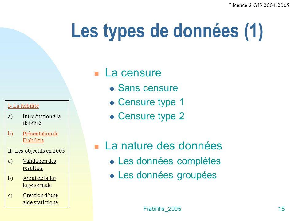 Fiabilitis_200515 Les types de données (1) La censure Sans censure Censure type 1 Censure type 2 La nature des données Les données complètes Les donné