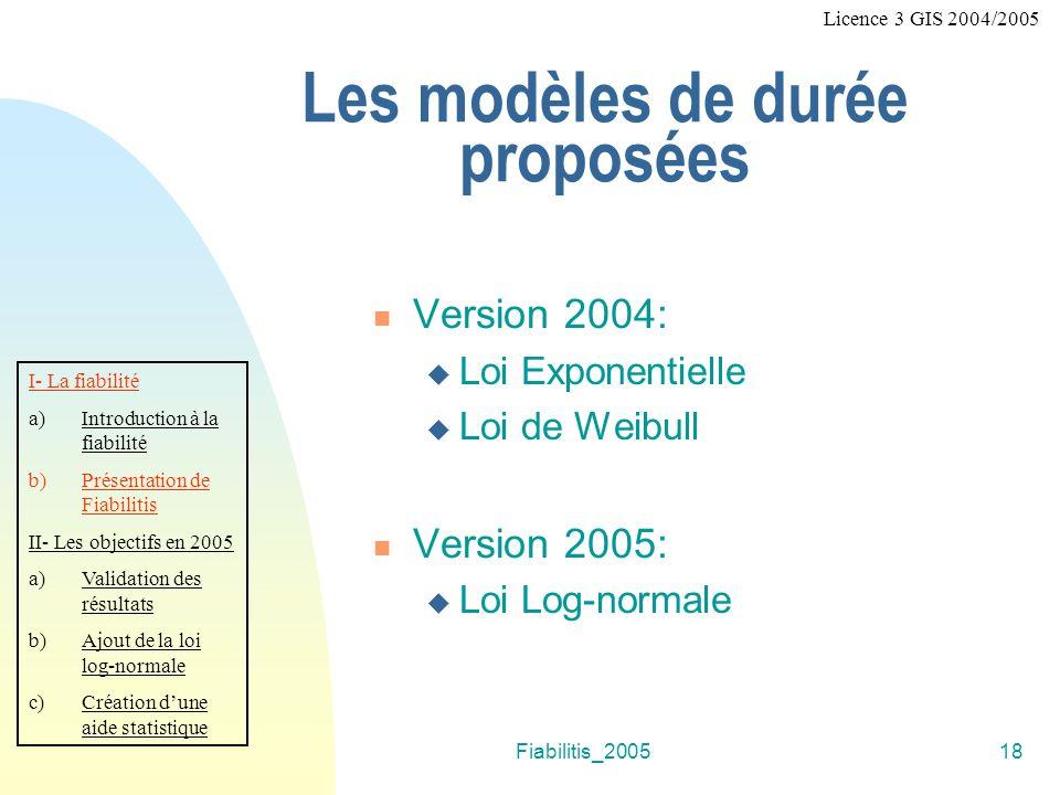 Fiabilitis_200518 Les modèles de durée proposées Version 2004: Loi Exponentielle Loi de Weibull Version 2005: Loi Log-normale I- La fiabilité a)Introd