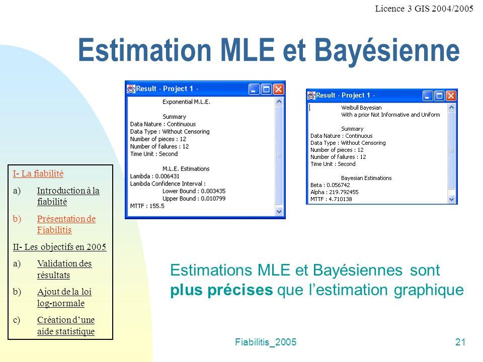 Fiabilitis_200521 Estimation MLE et Bayésienne Estimations MLE et Bayésiennes sont plus précises que lestimation graphique I- La fiabilité a)Introduction à la fiabilité b)Présentation de Fiabilitis II- Les objectifs en 2005 a)Validation des résultats b)Ajout de la loi log-normale c)Création dune aide statistique Licence 3 GIS 2004/2005