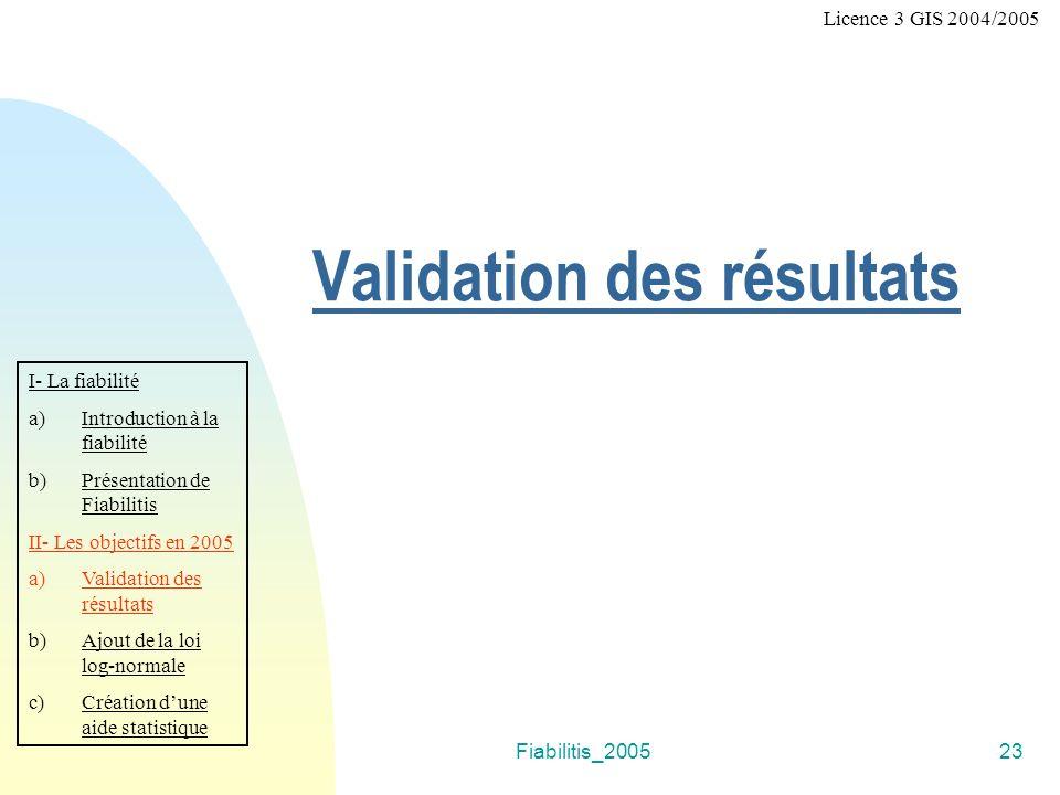 Fiabilitis_200523 Validation des résultats I- La fiabilité a)Introduction à la fiabilité b)Présentation de Fiabilitis II- Les objectifs en 2005 a)Validation des résultats b)Ajout de la loi log-normale c)Création dune aide statistique Licence 3 GIS 2004/2005