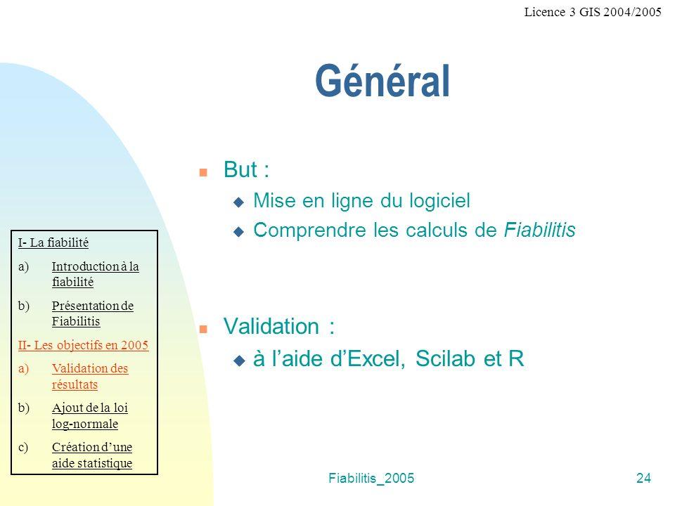 Fiabilitis_200524 Général Licence 3 GIS 2004/2005 But : Mise en ligne du logiciel Comprendre les calculs de Fiabilitis Validation : à laide dExcel, Scilab et R I- La fiabilité a)Introduction à la fiabilité b)Présentation de Fiabilitis II- Les objectifs en 2005 a)Validation des résultats b)Ajout de la loi log-normale c)Création dune aide statistique