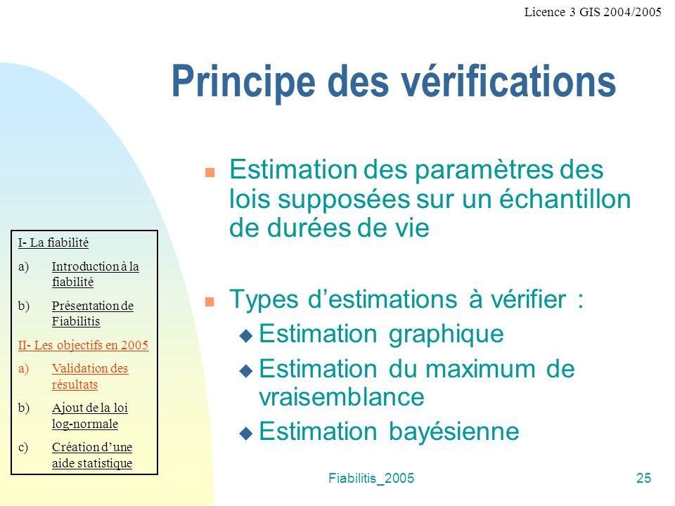 Fiabilitis_200525 Principe des vérifications Licence 3 GIS 2004/2005 Estimation des paramètres des lois supposées sur un échantillon de durées de vie