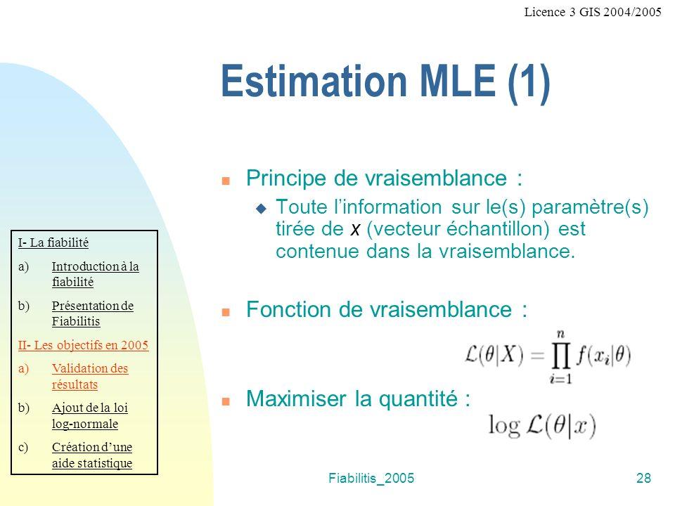 Fiabilitis_200528 Licence 3 GIS 2004/2005 Estimation MLE (1) I- La fiabilité a)Introduction à la fiabilité b)Présentation de Fiabilitis II- Les object