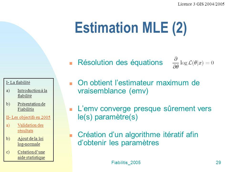 Fiabilitis_200529 Résolution des équations : On obtient lestimateur maximum de vraisemblance (emv) Lemv converge presque sûrement vers le(s) paramètre(s) Création dun algorithme itératif afin dobtenir les paramètres Licence 3 GIS 2004/2005 Estimation MLE (2) I- La fiabilité a)Introduction à la fiabilité b)Présentation de Fiabilitis II- Les objectifs en 2005 a)Validation des résultats b)Ajout de la loi log-normale c)Création dune aide statistique