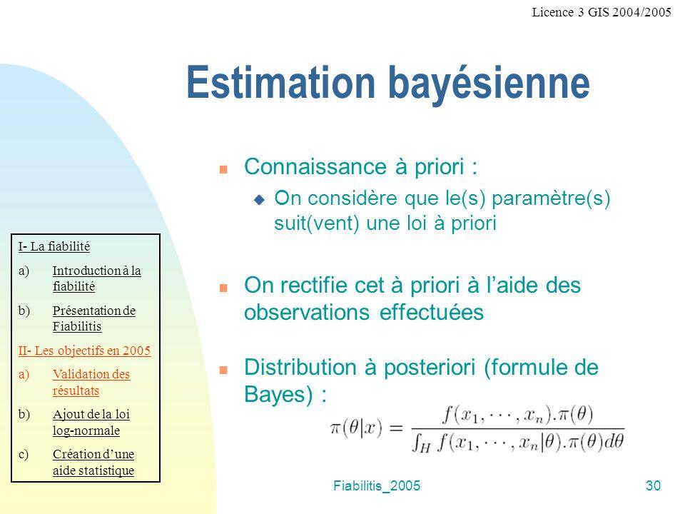 Fiabilitis_200530 Connaissance à priori : On considère que le(s) paramètre(s) suit(vent) une loi à priori On rectifie cet à priori à laide des observations effectuées Distribution à posteriori (formule de Bayes) : Licence 3 GIS 2004/2005 Estimation bayésienne I- La fiabilité a)Introduction à la fiabilité b)Présentation de Fiabilitis II- Les objectifs en 2005 a)Validation des résultats b)Ajout de la loi log-normale c)Création dune aide statistique
