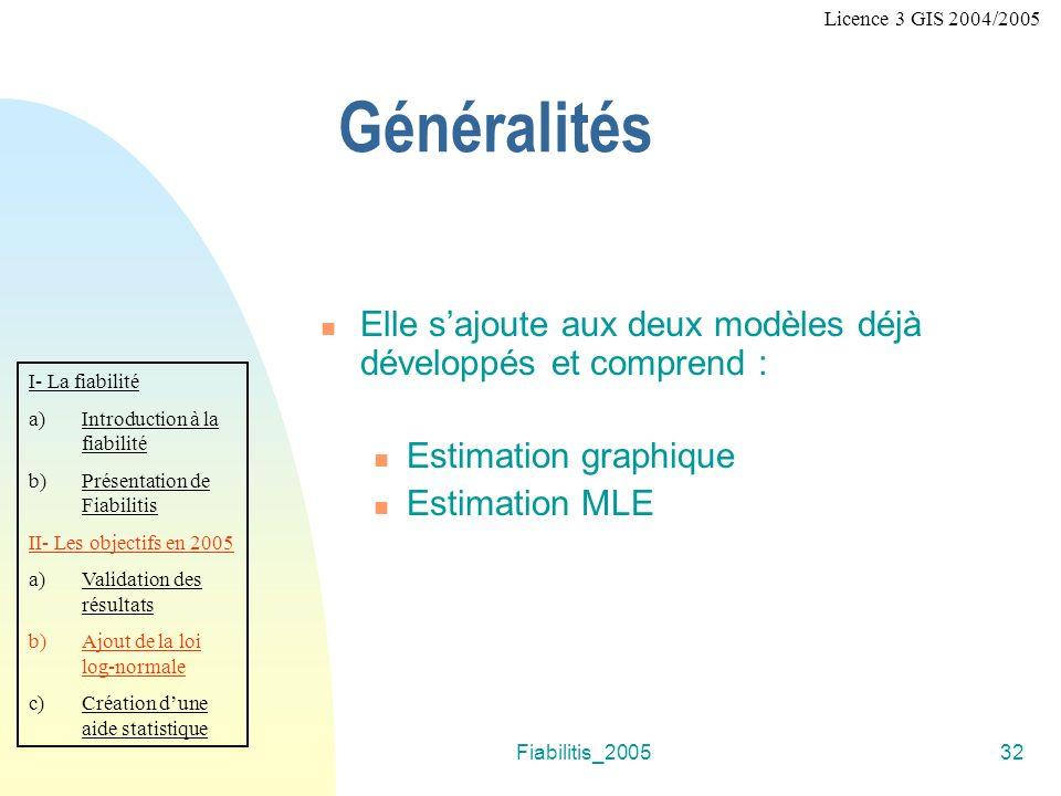 Fiabilitis_200532 Généralités Elle sajoute aux deux modèles déjà développés et comprend : Estimation graphique Estimation MLE I- La fiabilité a)Introduction à la fiabilité b)Présentation de Fiabilitis II- Les objectifs en 2005 a)Validation des résultats b)Ajout de la loi log-normale c)Création dune aide statistique Licence 3 GIS 2004/2005