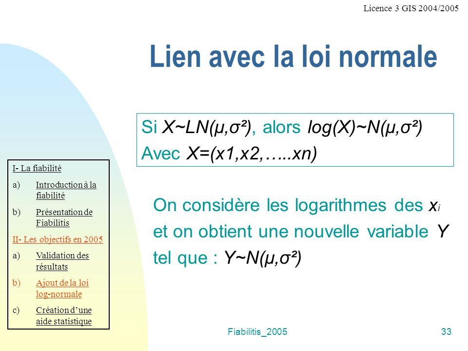 Fiabilitis_200533 Lien avec la loi normale On considère les logarithmes des x i et on obtient une nouvelle variable Y tel que : Y~N(μ,σ²) Si X~LN(μ,σ²), alors log(X)~N(μ,σ²) Avec X=(x1,x2,…..xn) I- La fiabilité a)Introduction à la fiabilité b)Présentation de Fiabilitis II- Les objectifs en 2005 a)Validation des résultats b)Ajout de la loi log-normale c)Création dune aide statistique Licence 3 GIS 2004/2005