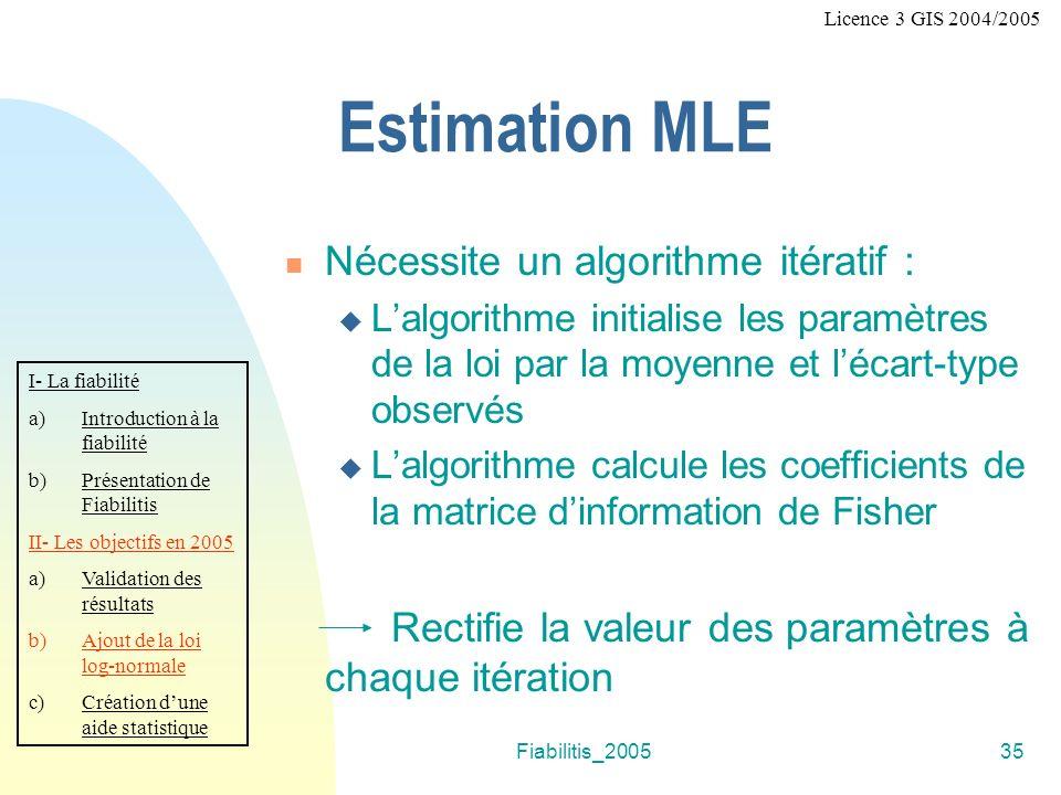 Fiabilitis_200535 Estimation MLE Nécessite un algorithme itératif : Lalgorithme initialise les paramètres de la loi par la moyenne et lécart-type observés Lalgorithme calcule les coefficients de la matrice dinformation de Fisher Rectifie la valeur des paramètres à chaque itération I- La fiabilité a)Introduction à la fiabilité b)Présentation de Fiabilitis II- Les objectifs en 2005 a)Validation des résultats b)Ajout de la loi log-normale c)Création dune aide statistique Licence 3 GIS 2004/2005