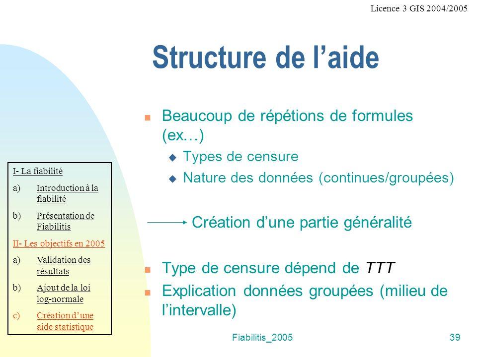 Fiabilitis_200539 Structure de laide Beaucoup de répétions de formules (ex…) Types de censure Nature des données (continues/groupées) Création dune partie généralité Type de censure dépend de TTT Explication données groupées (milieu de lintervalle) I- La fiabilité a)Introduction à la fiabilité b)Présentation de Fiabilitis II- Les objectifs en 2005 a)Validation des résultats b)Ajout de la loi log-normale c)Création dune aide statistique Licence 3 GIS 2004/2005