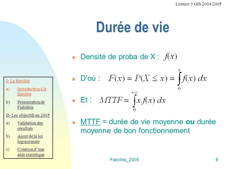 Fiabilitis_200527 f Licence 3 GIS 2004/2005 Estimation graphique (2) On cherche la droite déquation de type Y=a.X : I- La fiabilité a)Introduction à la fiabilité b)Présentation de Fiabilitis II- Les objectifs en 2005 a)Validation des résultats b)Ajout de la loi log-normale c)Création dune aide statistique