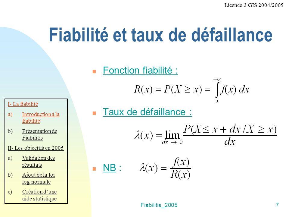 Fiabilitis_20057 Fiabilité et taux de défaillance Fonction fiabilité : Taux de défaillance : NB : I- La fiabilité a)Introduction à la fiabilité b)Présentation de Fiabilitis II- Les objectifs en 2005 a)Validation des résultats b)Ajout de la loi log-normale c)Création dune aide statistique Licence 3 GIS 2004/2005