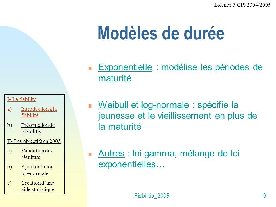 Fiabilitis_20059 Modèles de durée Exponentielle : modélise les périodes de maturité Weibull et log-normale : spécifie la jeunesse et le vieillissement