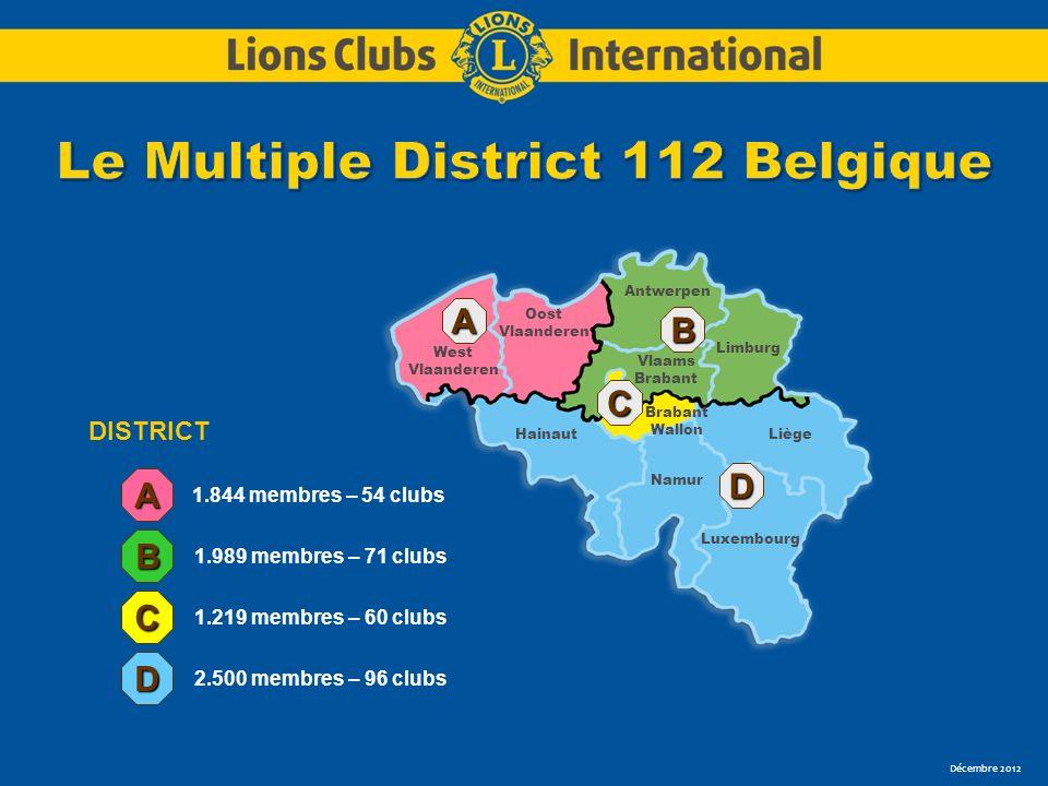 Décembre 2012 A B C D DISTRICT 1.844 membres – 54 clubs 1.989 membres – 71 clubs 1.219 membres – 60 clubs 2.500 membres – 96 clubs A B C D West Vlaanderen Oost Vlaanderen Antwerpen Limburg Vlaams Brabant Wallon Liège Luxembourg Namur Hainaut
