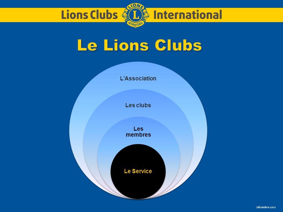 1,360,000 membres dans plus de 46.300 clubs En Belgique > 7,500 membres - 281 clubs En Wallonie > 2,500 membres - 96 clubs