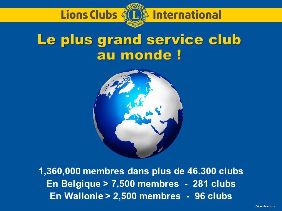 Décembre 2012 D 2.500 membres – 96 clubs Hainaut Namur Luxembourg Liège D