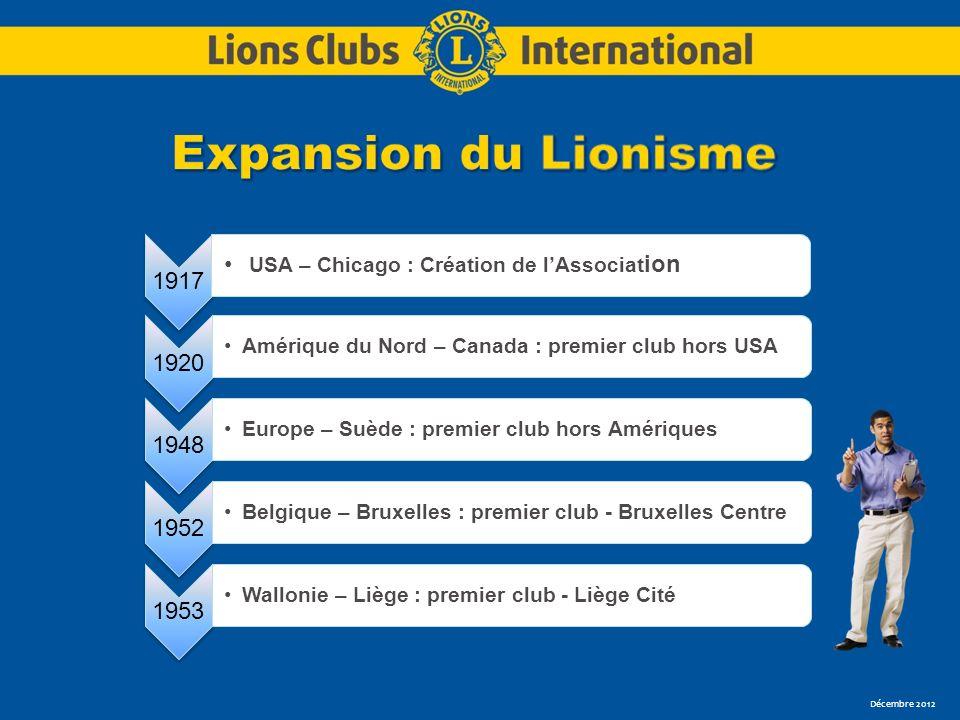Décembre 2012 1917 USA – Chicago : Création de lAssociat ion 1920 Amérique du Nord – Canada : premier club hors USA 1948 Europe – Suède : premier club