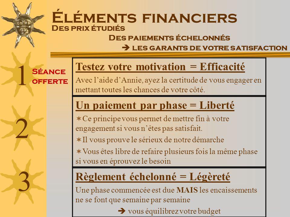 Éléments financiers Des prix étudiés Des paiements échelonnés les garants de votre satisfaction Testez votre motivation = Efficacité Avec laide dAnnie