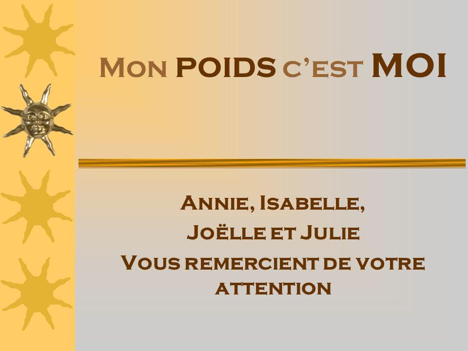 Mon POIDS cest MOI Annie, Isabelle, Joëlle et Julie Vous remercient de votre attention
