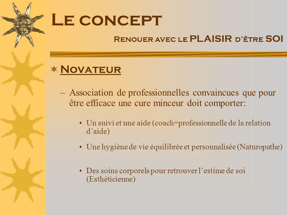 Le concept Novateur Renouer avec le PLAISIR dêtre SOI –Association de professionnelles convaincues que pour être efficace une cure minceur doit compor
