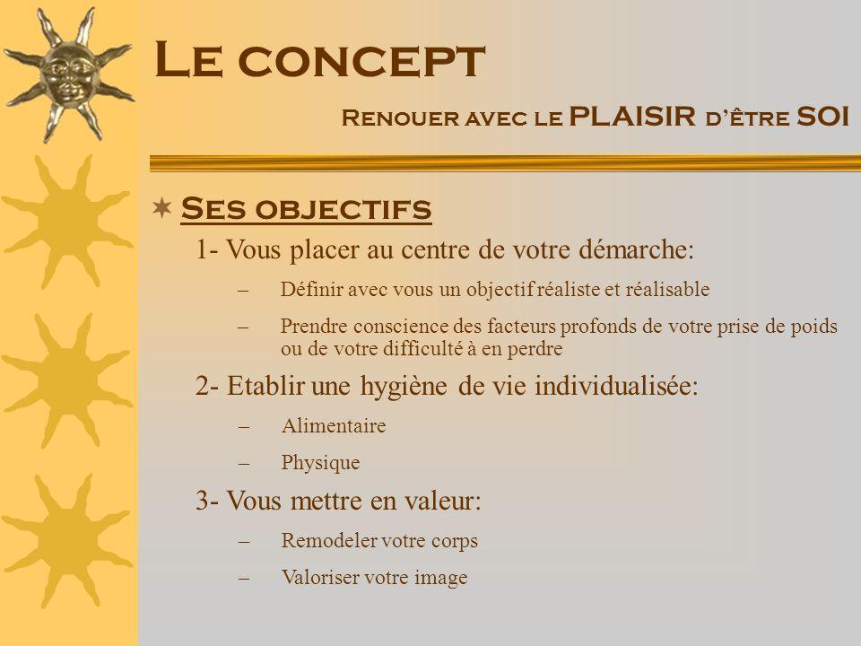 Le concept Ses objectifs Renouer avec le PLAISIR dêtre SOI 1- Vous placer au centre de votre démarche: –Définir avec vous un objectif réaliste et réal
