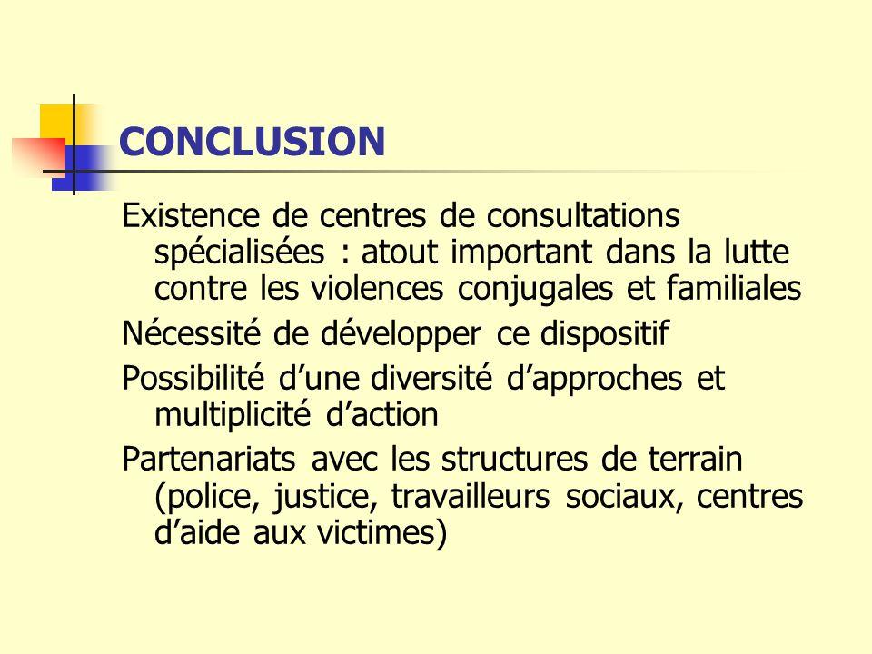 CONCLUSION Existence de centres de consultations spécialisées : atout important dans la lutte contre les violences conjugales et familiales Nécessité