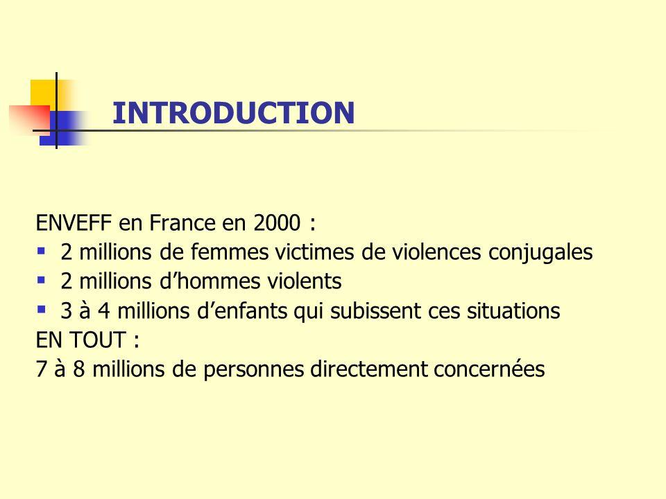 INTRODUCTION ENVEFF en France en 2000 : 2 millions de femmes victimes de violences conjugales 2 millions dhommes violents 3 à 4 millions denfants qui