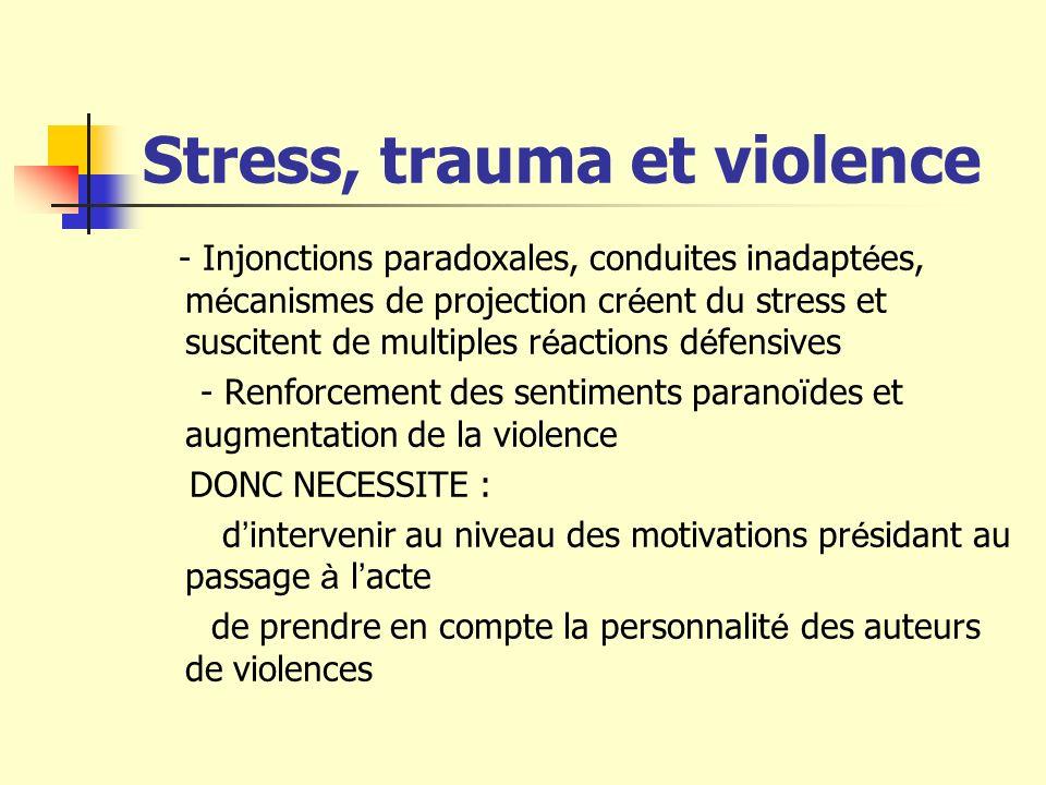 Stress, trauma et violence - Injonctions paradoxales, conduites inadapt é es, m é canismes de projection cr é ent du stress et suscitent de multiples