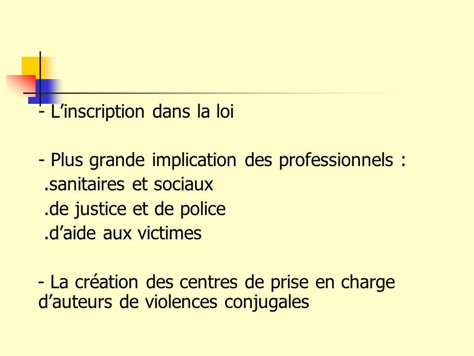 - Linscription dans la loi - Plus grande implication des professionnels :.sanitaires et sociaux.de justice et de police.daide aux victimes - La créati