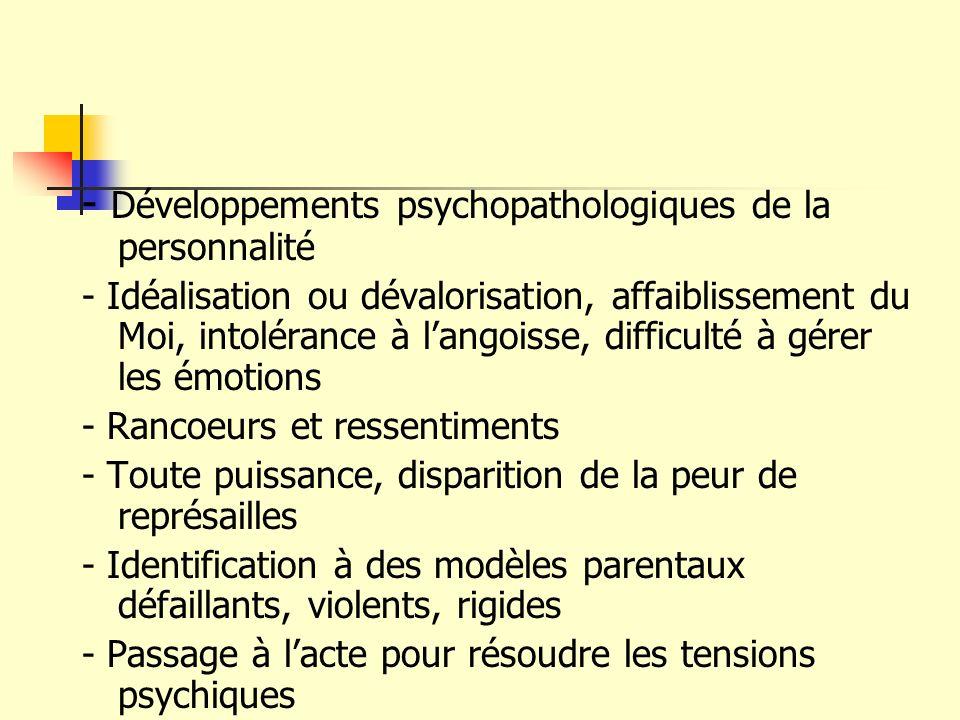 - Développements psychopathologiques de la personnalité - Idéalisation ou dévalorisation, affaiblissement du Moi, intolérance à langoisse, difficulté