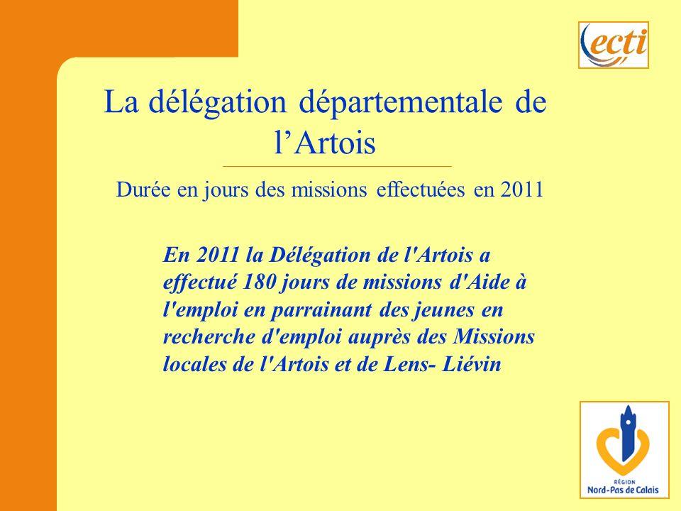 Durée en jours des missions effectuées en 2011 En 2011 la Délégation de l Artois a effectué 180 jours de missions d Aide à l emploi en parrainant des jeunes en recherche d emploi auprès des Missions locales de l Artois et de Lens- Liévin