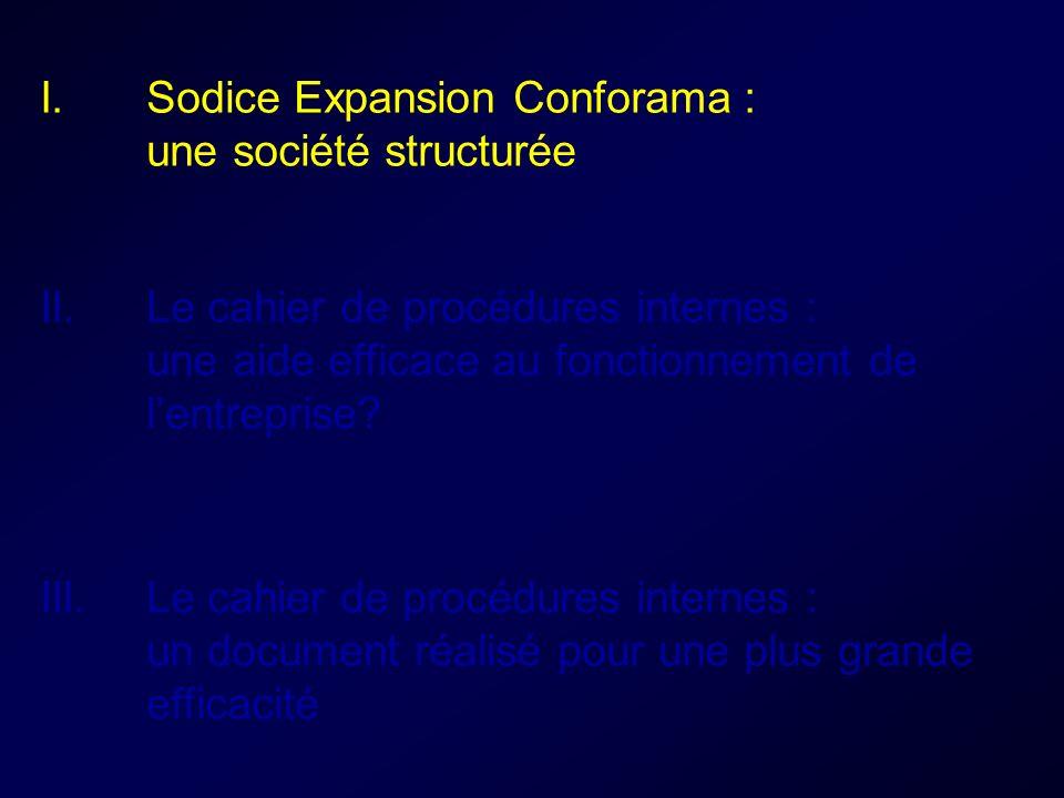 I.Sodice Expansion Conforama : une société structurée II.