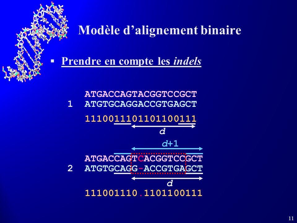 11 Modèle dalignement binaire Prendre en compte les indels d ATGACCAGTACGGTCCGCT ATGTGCAGGACCGTGAGCT 1110011101101100111 1 ATGACCAGTCACGGTCCGCT ATGTGC
