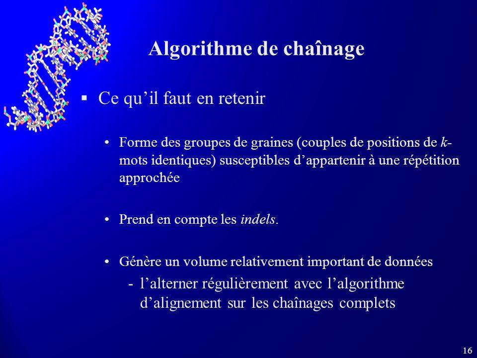 16 Algorithme de chaînage Ce quil faut en retenir Forme des groupes de graines (couples de positions de k- mots identiques) susceptibles dappartenir à