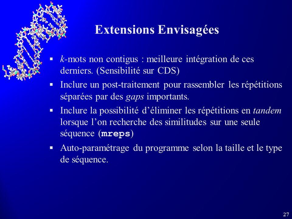27 Extensions Envisagées k-mots non contigus : meilleure intégration de ces derniers. (Sensibilité sur CDS) Inclure un post-traitement pour rassembler