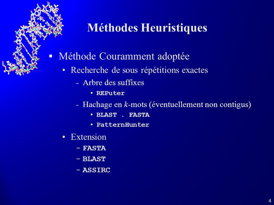 4 Méthodes Heuristiques Méthode Couramment adoptée Recherche de sous répétitions exactes Arbre des suffixes REPuter Hachage en k-mots (éventuellemen