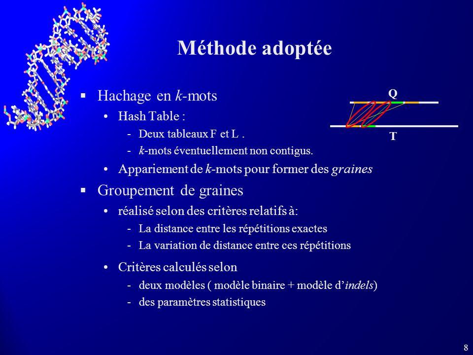 8 Méthode adoptée Hachage en k-mots Hash Table : Deux tableaux F et L. k-mots éventuellement non contigus. Appariement de k-mots pour former des gra