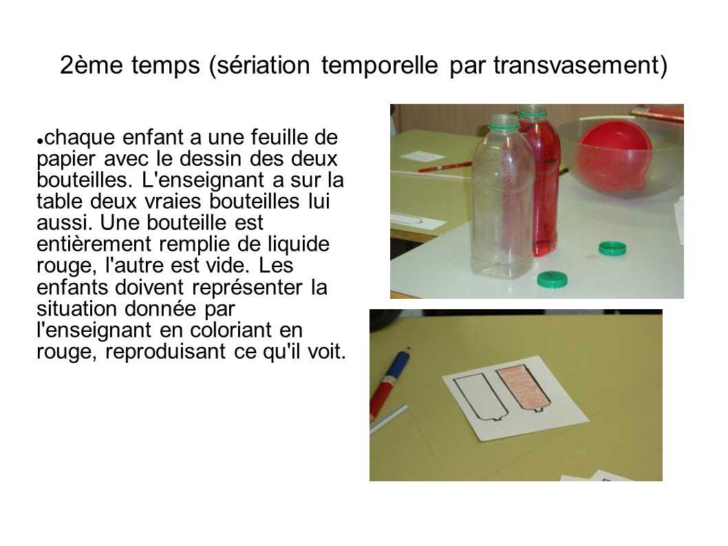 2ème temps (sériation temporelle par transvasement) chaque enfant a une feuille de papier avec le dessin des deux bouteilles. L'enseignant a sur la ta