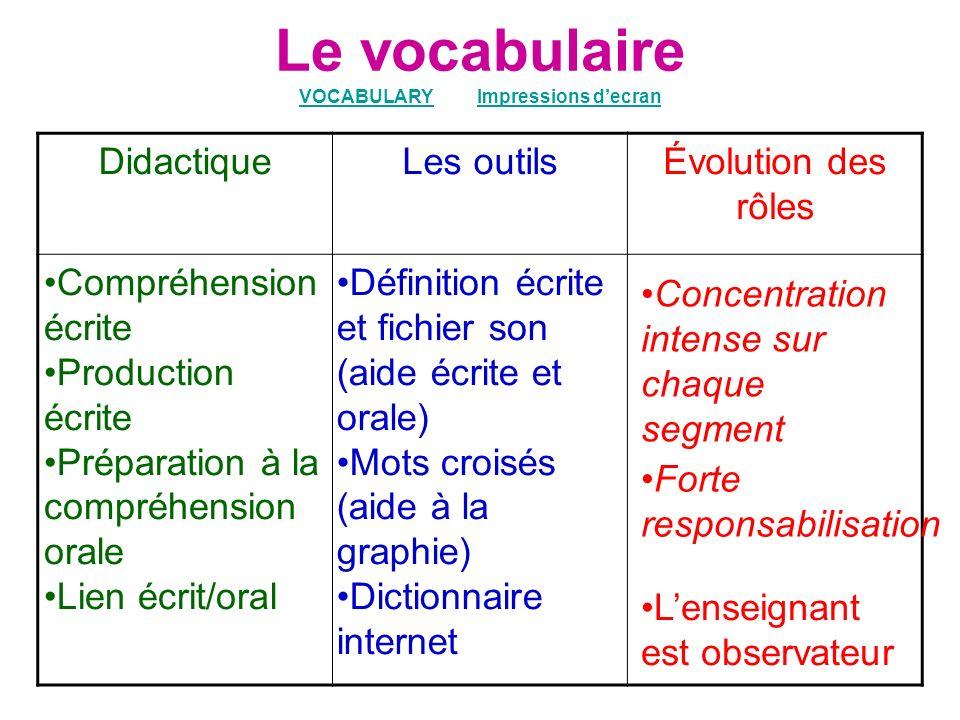 Le vocabulaire VOCABULARY Impressions decran VOCABULARYImpressions decran DidactiqueLes outilsÉvolution des rôles Compréhension écrite Production écri
