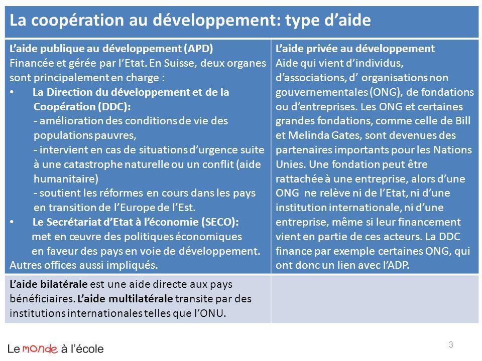 3 La coopération au développement: type daide Laide publique au développement (APD) Financée et gérée par lEtat. En Suisse, deux organes sont principa