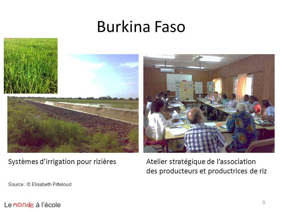 Burkina Faso 10 Soutien à la décentralisation par des infrastructures marchandes: route permettant laccès au marché local et gare routière garantissant un transfert de personnes et de marchandises Source : © Elisabeth Pitteloud