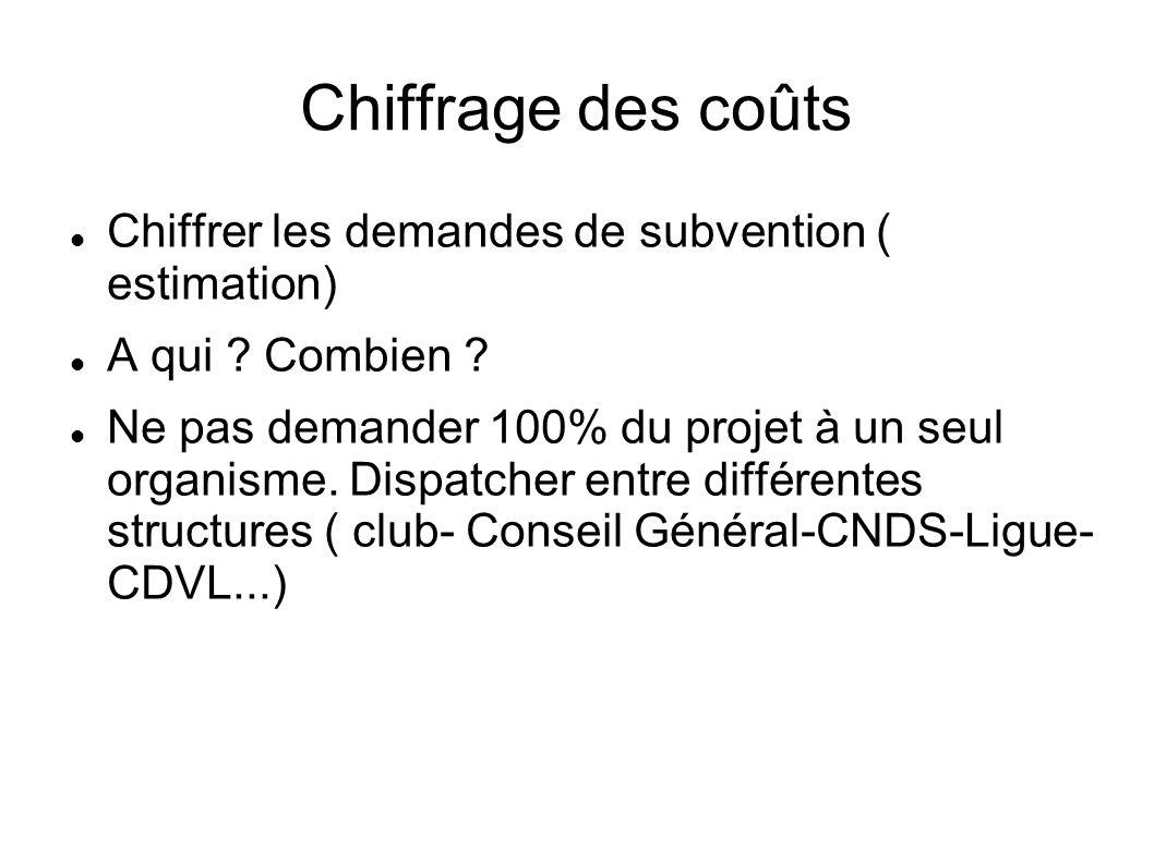 Chiffrage des coûts Chiffrer les demandes de subvention ( estimation) A qui ? Combien ? Ne pas demander 100% du projet à un seul organisme. Dispatcher