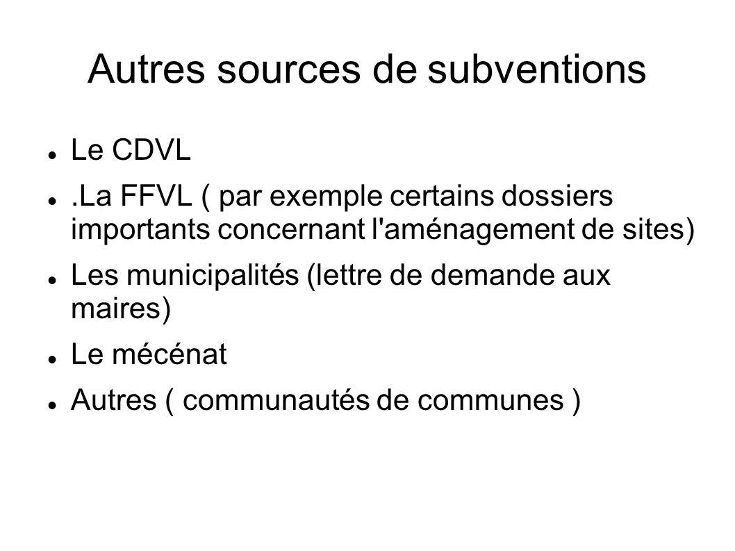 Autres sources de subventions Le CDVL.La FFVL ( par exemple certains dossiers importants concernant l'aménagement de sites) Les municipalités (lettre