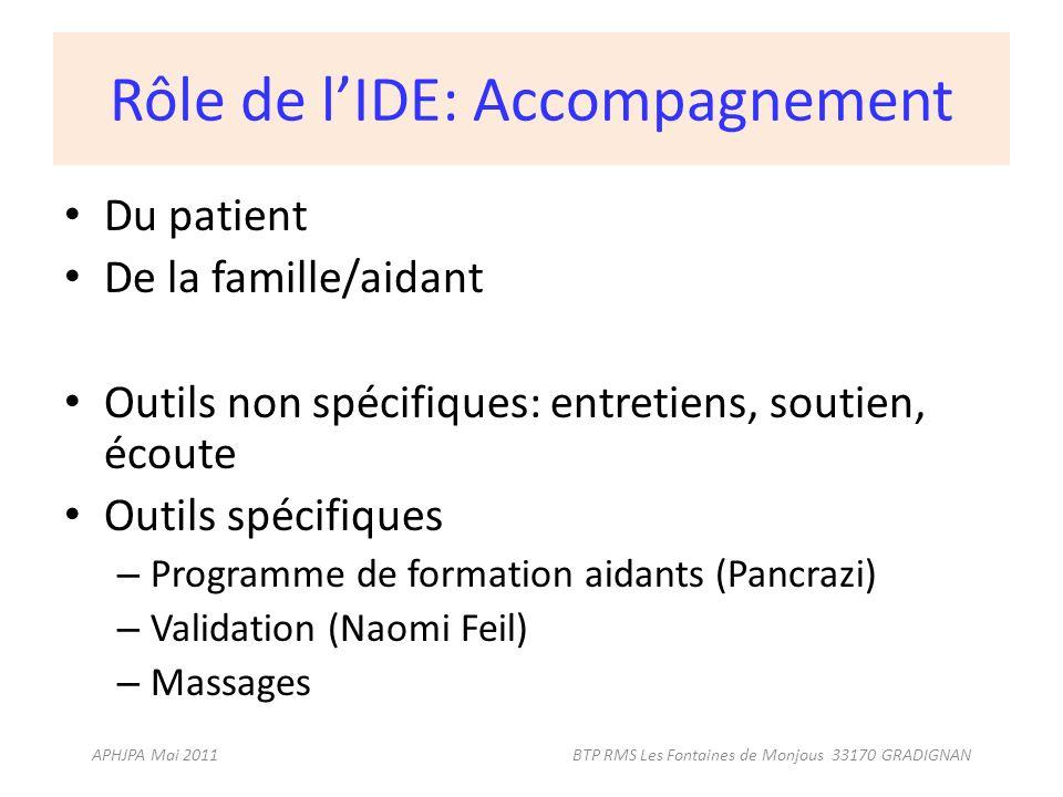 Rôle de lIDE: Accompagnement Du patient De la famille/aidant Outils non spécifiques: entretiens, soutien, écoute Outils spécifiques – Programme de for